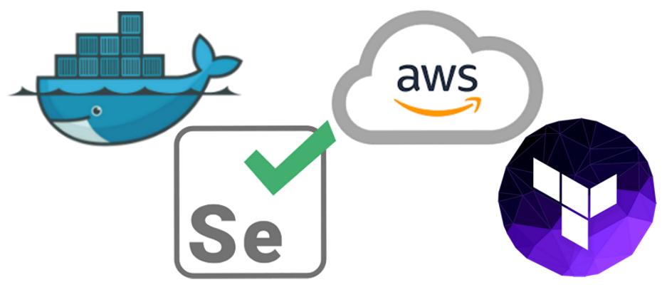 Project Release: Docker + AWS + Selenium + Terraform  Get it